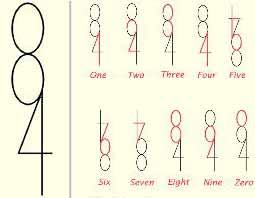 Hidden Numbers- 8/4 Numbers Eye Trick